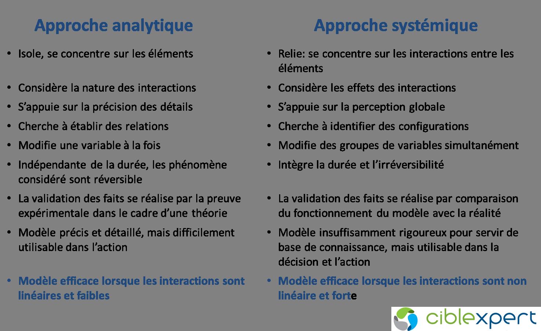 Tableau de comparaison de l'approche analytique et systémique